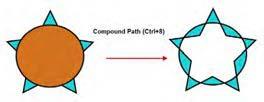 ایجاد مسیرهای ترکیبی Compound Path
